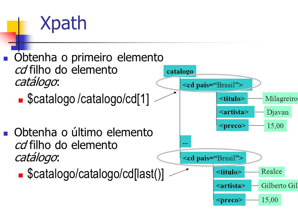 Xpath $catalogo /catalogo/cd[1] $catalogo/catalogo/cd[last()]